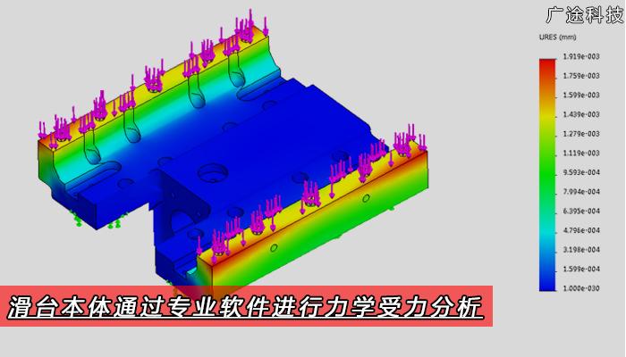 滑台本体专业受力分析_廣途科技