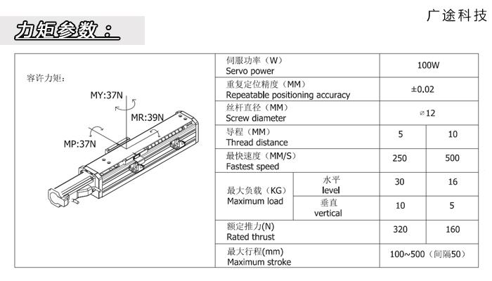 GT60参数表_广途科技