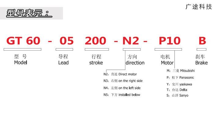 GT60型号表示_广途科技