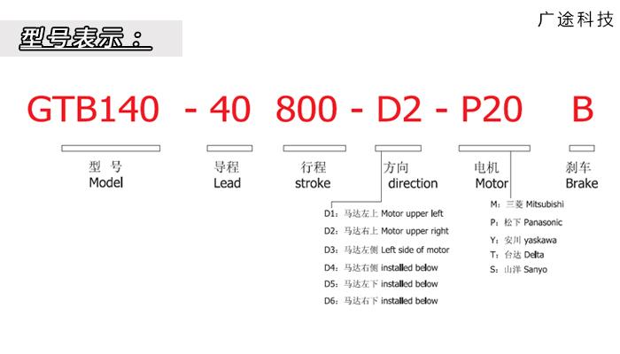 GTB140型号表示_广途科技